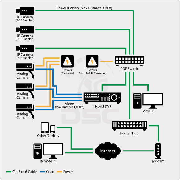 security cameras wiring diagram security get image about security cameras wiring diagram security get image about wiring network switch wiring diagram get
