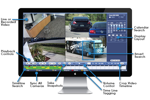 Intuitive User Interface for Surveillance DVRs and NVRs