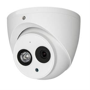 1080P HD Camera with built in Microphone
